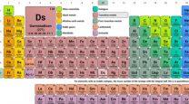 periodic-table-afgsaa-620x330